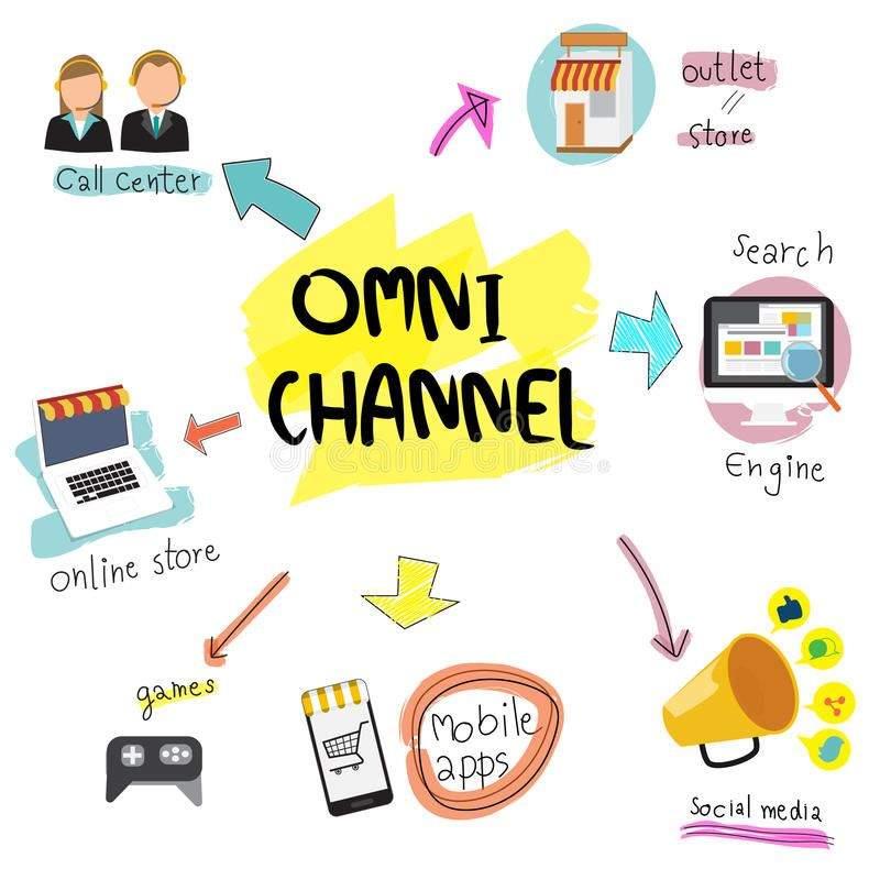 omni-channel-concept-digital-marketing-online-shopping-illustration-eps-67794007